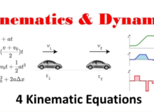 What Are The Kinematic Formulas?