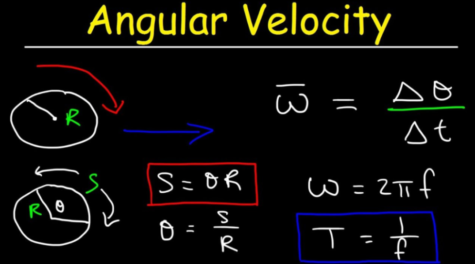 How To Calculate The Angular Velocity Formula