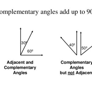 Complimentary Angles