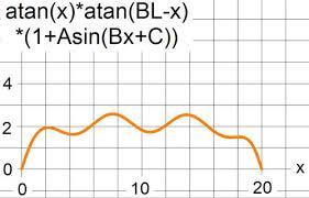arctan graph
